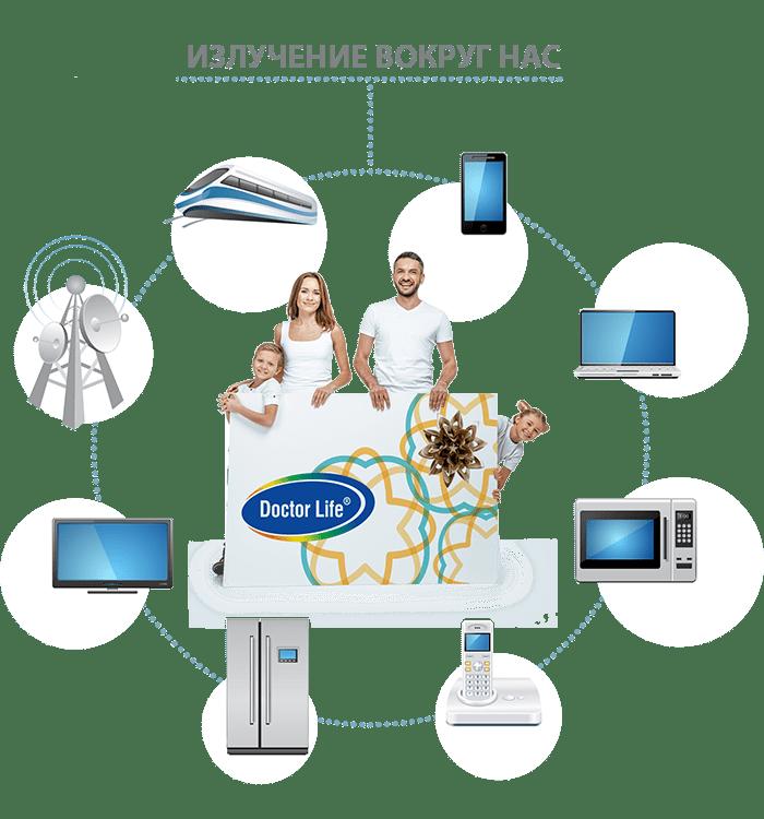 Защита от электромагнитного излучения. Устройства и средства защиты от ЭМИ Шубина В.Е.